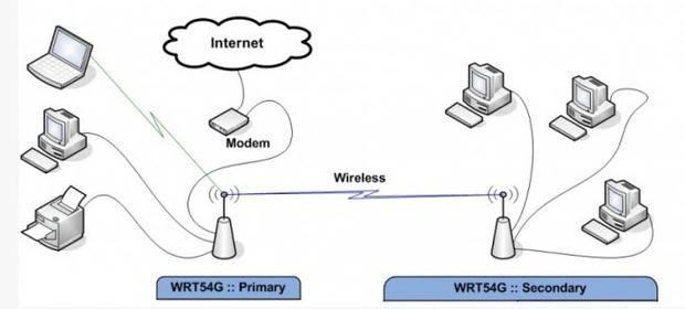 Cool Wired Network Diagram Bridge Printable Wiring Diagram Wiring Cloud Staixaidewilluminateatxorg
