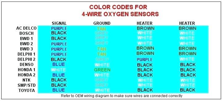 [WQZT_9871]  FO_6248] Ford Oxygen Sensor Wire Diagram Free Diagram | Denso Oxygen Sensor Wiring Diagram |  | Ical Knie Elec Mohammedshrine Librar Wiring 101