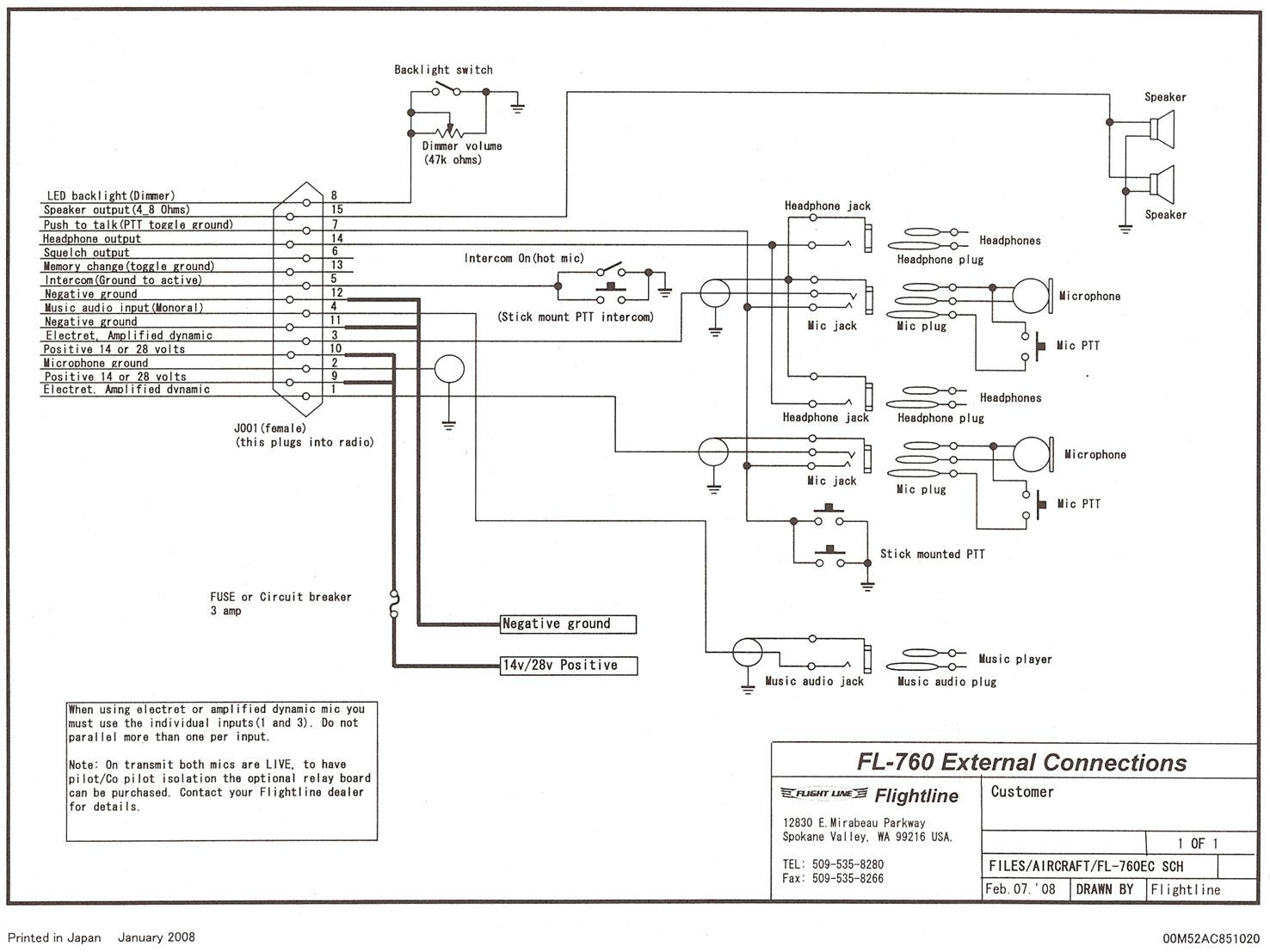 Sensational Florida Home Wiring Diagram Wiring Diagram M6 Wiring Cloud Apomsimijknierdonabenoleattemohammedshrineorg