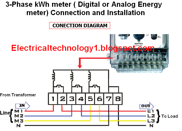 3 phase wiring diagram wires sc 7605  electrical technology how to wire a 3phase kwh meter from  wire a 3phase kwh meter