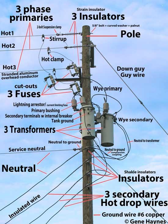 Wondrous What Is 3 Phase Electric Wiring Cloud Intelaidewilluminateatxorg