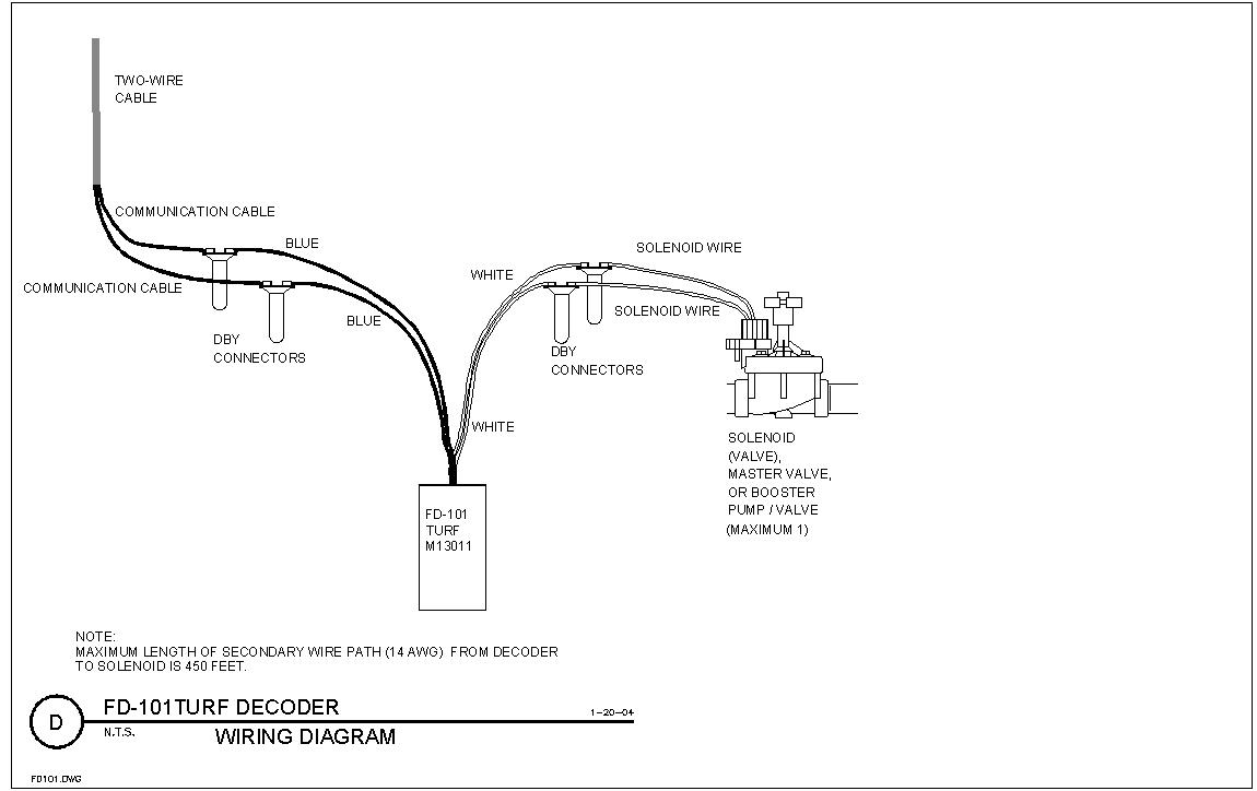 Groovy Rain Bird Cad Detail Drawings Sitecontrol Central Control System Wiring Cloud Xempagosophoxytasticioscodnessplanboapumohammedshrineorg