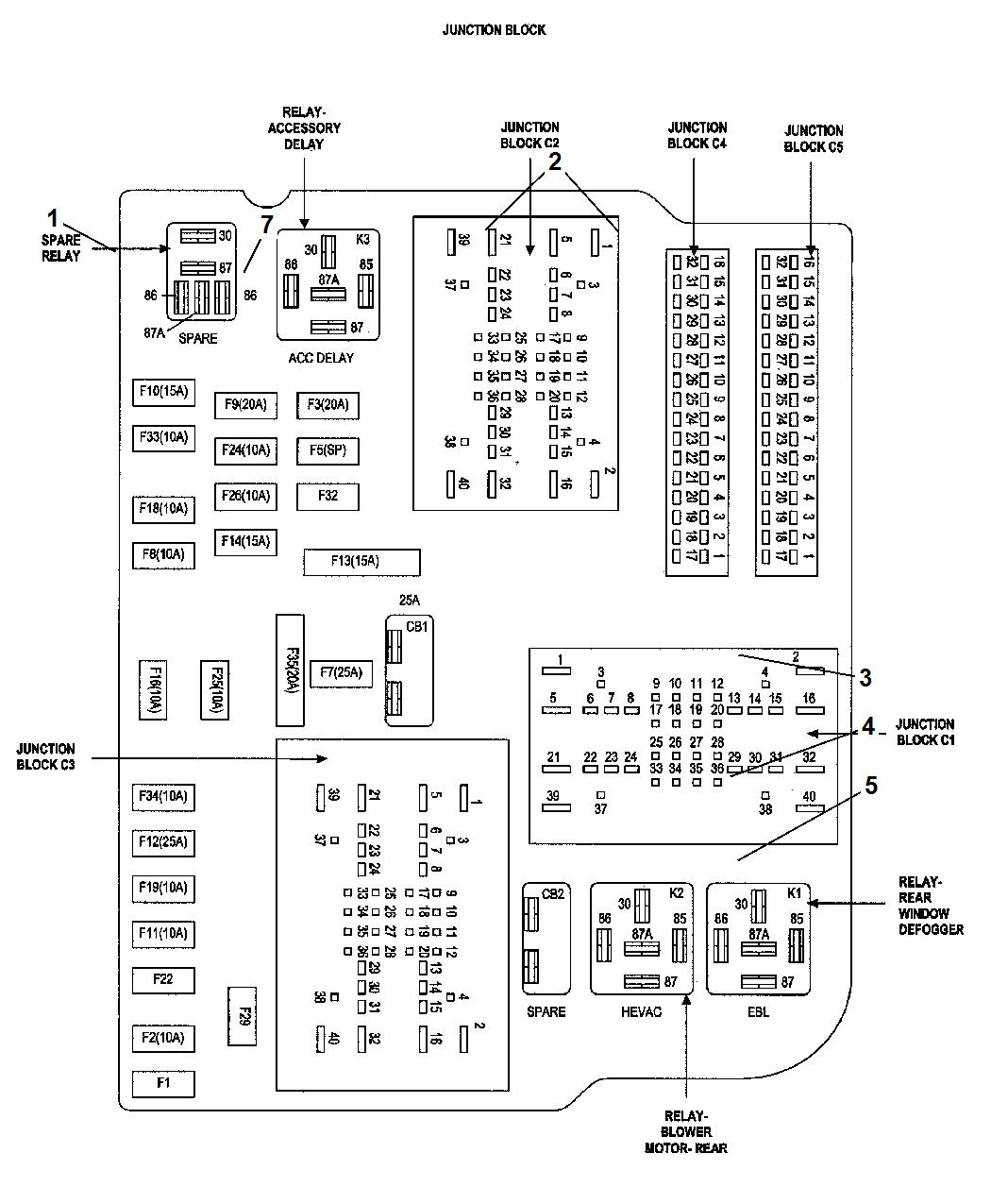 Chrysler Aspen Wiring Diagram Chevy Cruze Wiring Diagram 1996 800sss Losdol2 Jeanjaures37 Fr