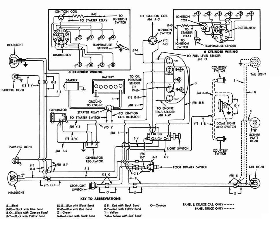 Pleasant 8 Cylinder Wiring With Starter And Generator Wiring Diagram Wiring Cloud Domeilariaidewilluminateatxorg