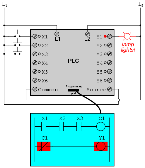 gl_8987] plc wiring diagrams drawings wiring diagram  stap tixat mohammedshrine librar wiring 101