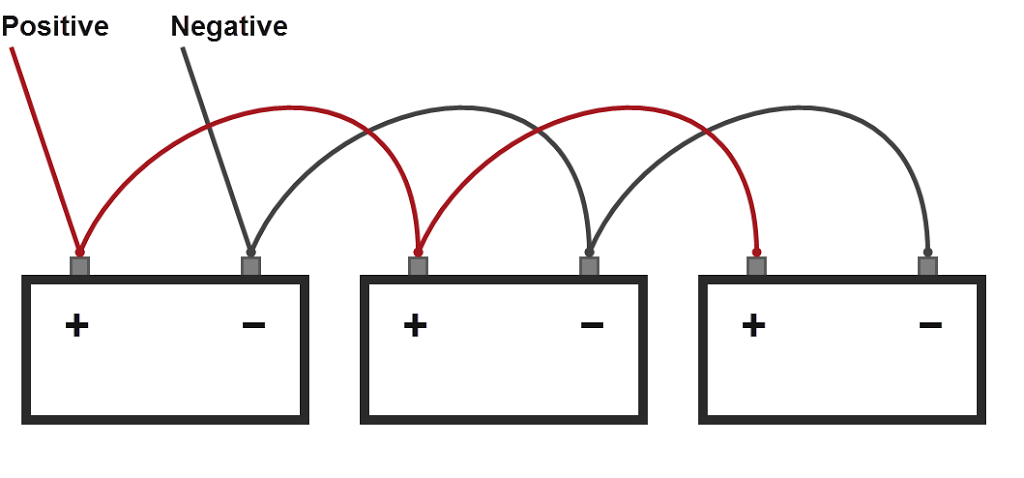 Md 0955 Batteries In Series And Parallel Connections Battery Packs Free Diagram