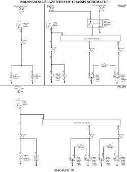 2000 Blazer Lighting Wiring Diagram - Wiring Diagram Text huge-impact -  huge-impact.albergoristorantecanzo.it | 1998 Chevy Blazer Trailer Wiring Diagram |  | huge-impact.albergoristorantecanzo.it