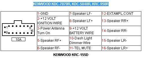 Wiring Diagram Kenwood Kdc 7070r Quick Connect Sony Car Stereo Wiring Diagram Lexus Sc400 Au Delice Limousin Fr