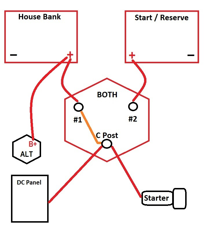 Marine Battery Selector Switch Wiring Diagram from static-assets.imageservice.cloud