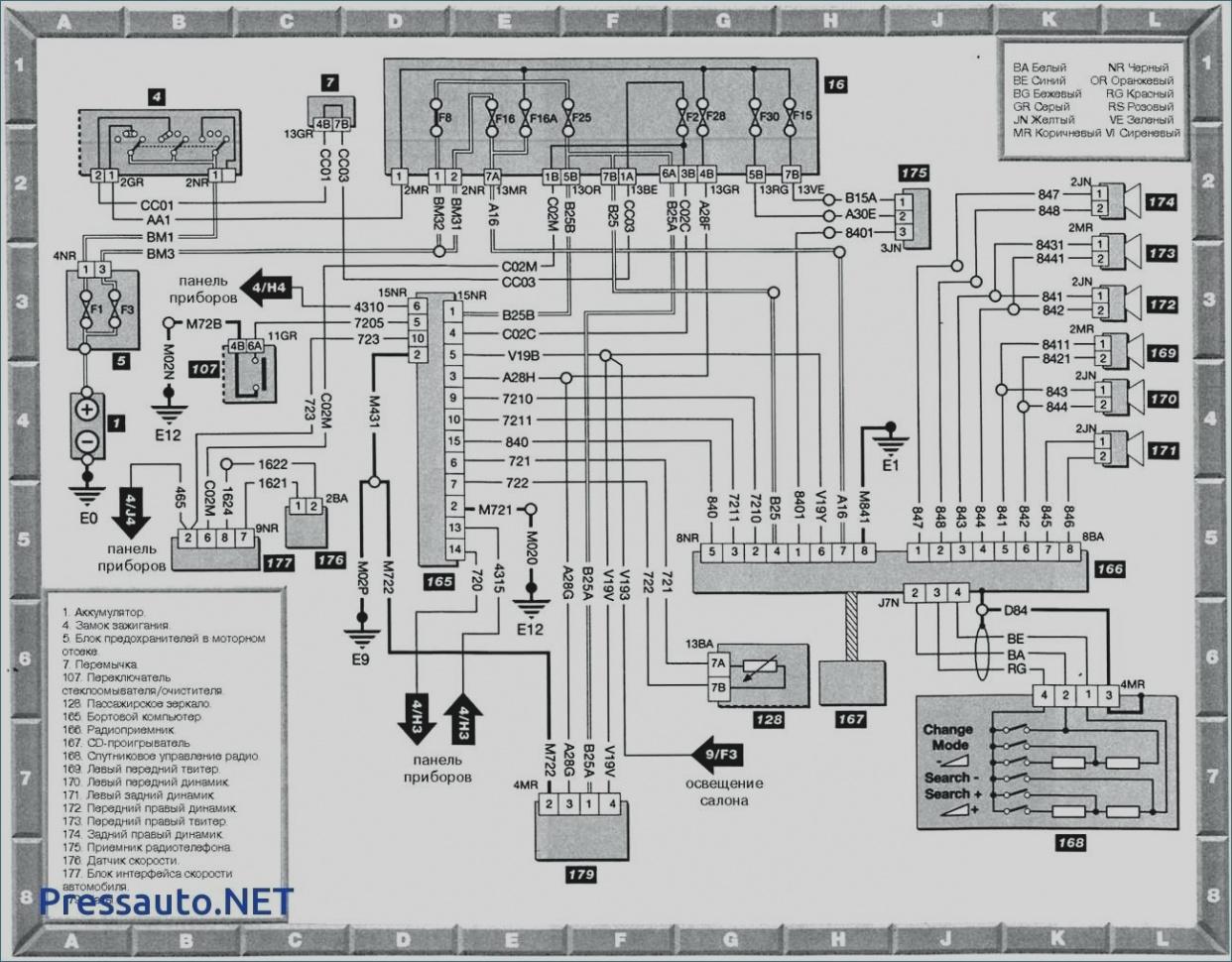 DIAGRAM] Peugeot Bsi Wiring Diagram FULL Version HD Quality Wiring Diagram  - ENDIAGRAM.ANDREAROSSATO.IT | I Need A Wiring Diagram For 307 Going |  | Diagram Database