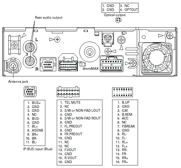 Pioneer Stereo Wiring Harness Diagram Database