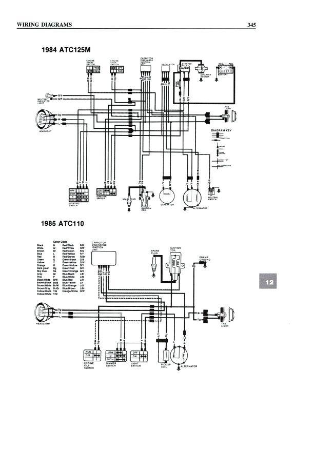 xn4922 atv wiring diagram chinese atv wiring diagram 110