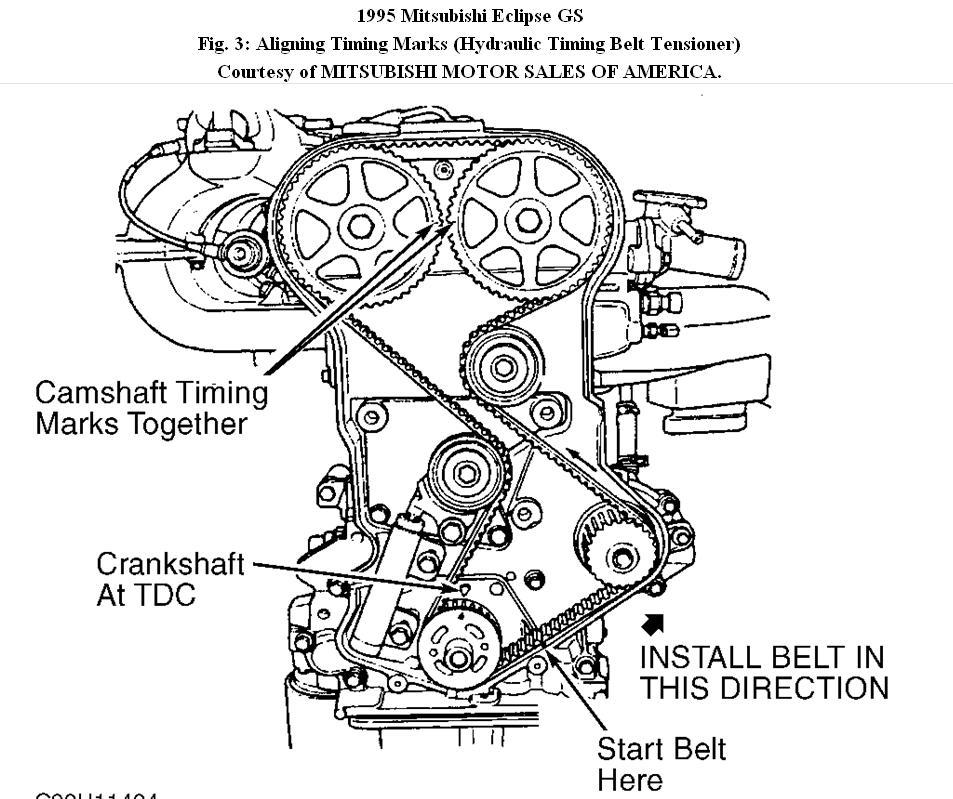 VZ_7350] Eclipse 2 4 Timing Marks On Chrysler 2 5 Turbo Engine Diagram  Wiring Diagram