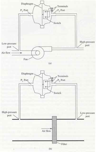 water flow pressure switch wiring diagram  chevrolet fuse