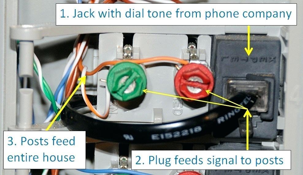 [SCHEMATICS_48ZD]  SR_2742] Wall Jack Wiring Schematic Wiring   T1 Wall Jack Wiring      Tixat Caba Rous Zidur Cular Trons Mohammedshrine Librar Wiring 101