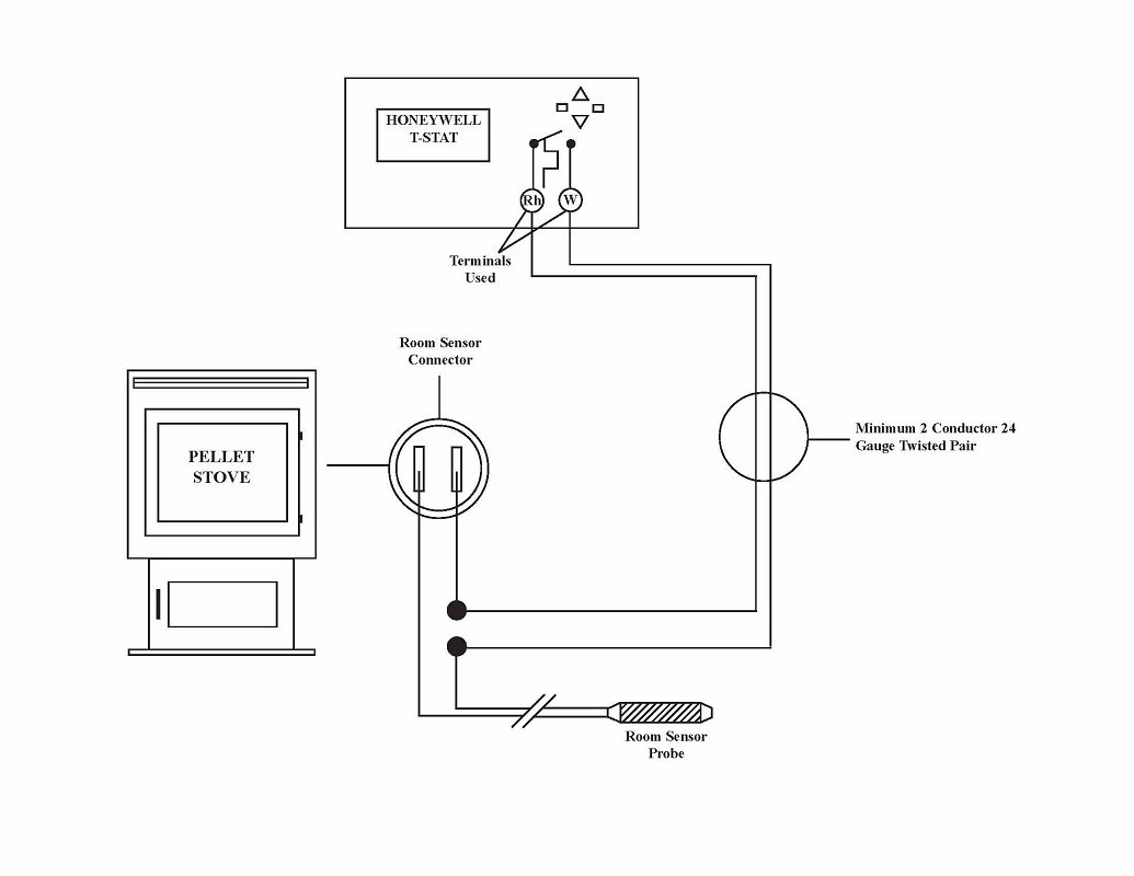 Wood Stove Thermostat Wiring Diagram - Bmw S65 Engine Diagram -  dvi-d.holden-commodore.jeanjaures37.fr | Wood Stove Thermostat Wiring Diagram |  | Wiring Diagram Resource