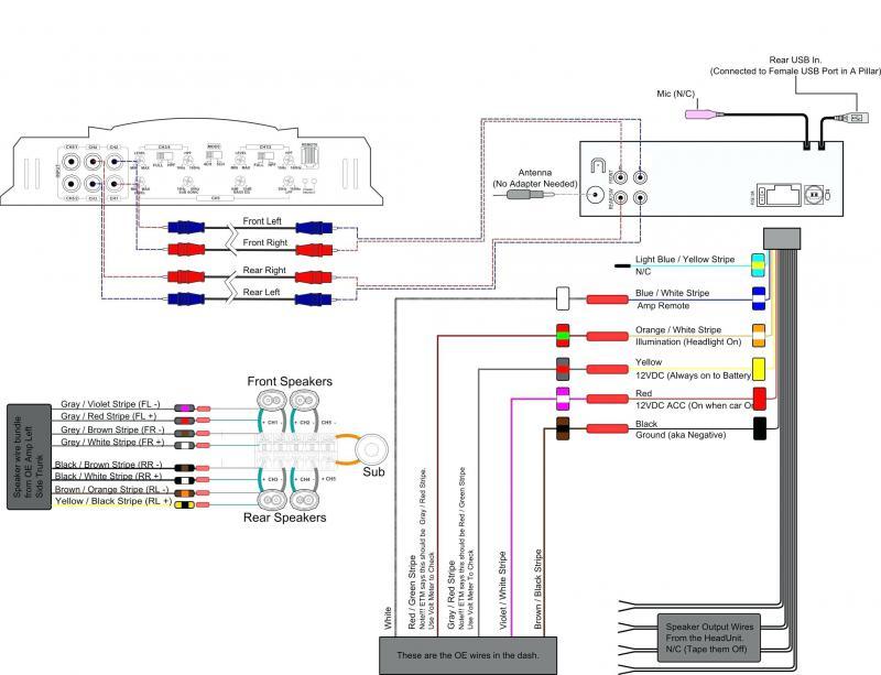 SE_7432] Subaru Forester Tow Bar Wiring Diagram Wiring DiagramGentot Clesi Inama Mohammedshrine Librar Wiring 101