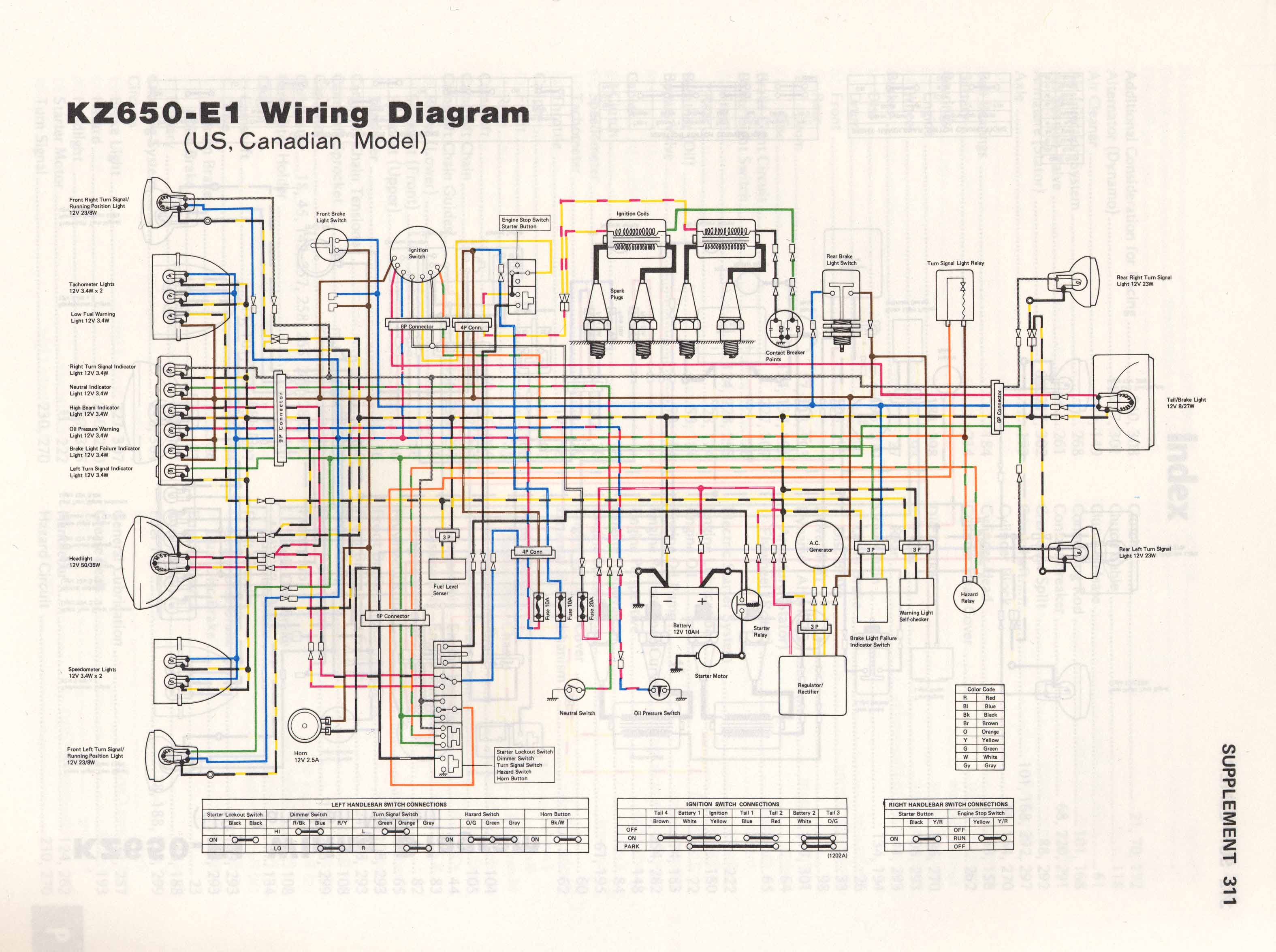 Enjoyable Kawasaki Z650 Kz650 Colour Wiring Loom Diagrams Wiring Diagram Wiring Cloud Faunaidewilluminateatxorg