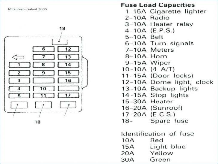 pontiac g6 fuse box location g6 fuse box location e1 wiring diagram  g6 fuse box location e1 wiring diagram