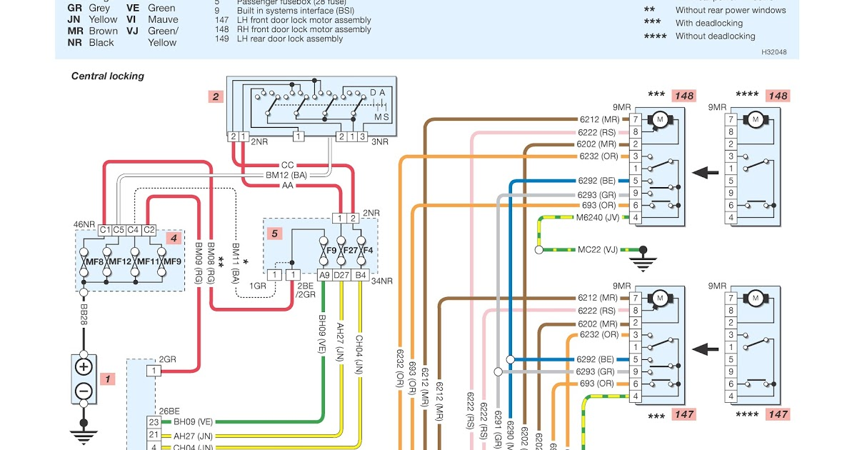 [SCHEMATICS_48DE]  CG_1654] Peugeot 206 Engine Wiring Diagrams Together With Peugeot 206 Temp Wiring  Diagram | 206 Central Locking Wiring Diagram |  | Viewor Flui Opein Mohammedshrine Librar Wiring 101