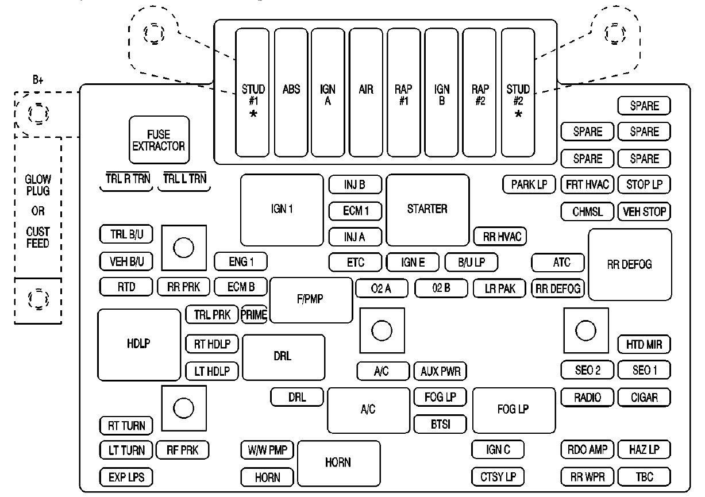 Super Electric Fuse Box Cover Basic Electronics Wiring Diagram Wiring Cloud Grayisramohammedshrineorg