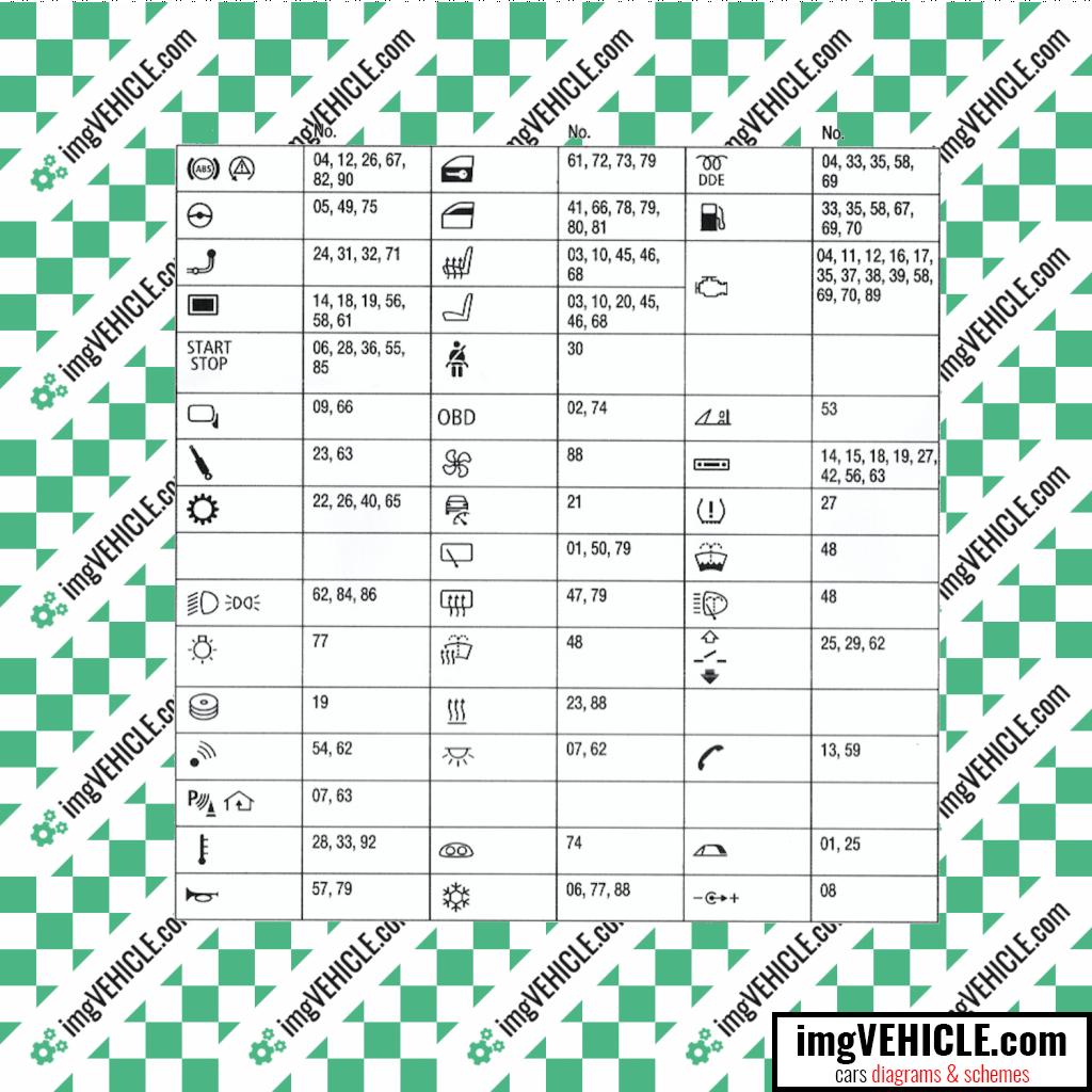 Amazing Bmw E90 Fuse Box Diagrams Schemes Imgvehicle Com Wiring Cloud Xempagosophoxytasticioscodnessplanboapumohammedshrineorg