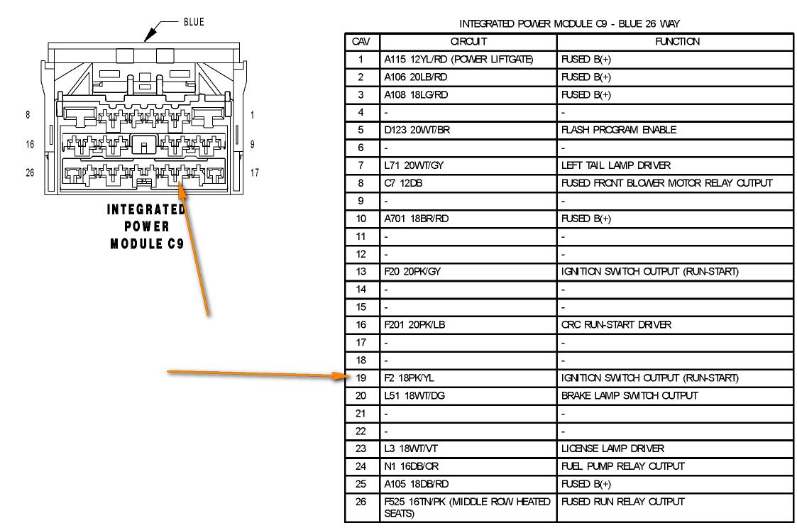 2004 chrysler sebring fuse box diagram zy 9033  wiring diagram for 2004 chrysler pacifica free about  wiring diagram for 2004 chrysler