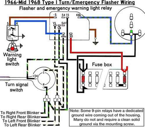 Fantastic 1968 Volkswagen Beetle Fuse Diagram Basic Electronics Wiring Diagram Wiring Cloud Filiciilluminateatxorg