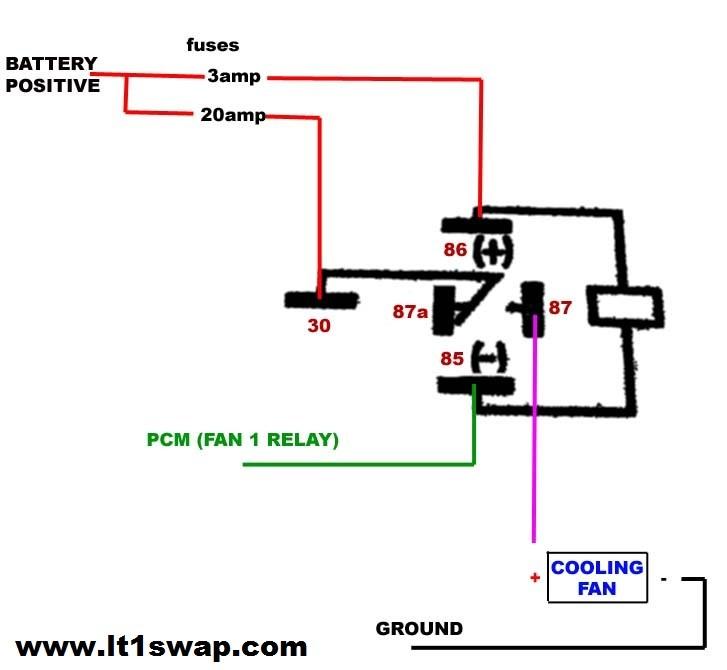 [SCHEMATICS_4JK]  XN_8745] Peugeot 306 Cooling Fan Circuit And Wiring Diagram Car Wiring  Pictures Download Diagram | Vintage Electric Radiator Fan Wiring Diagram Sbc |  | Scoba Bios Effl Cajos Vira Mohammedshrine Librar Wiring 101