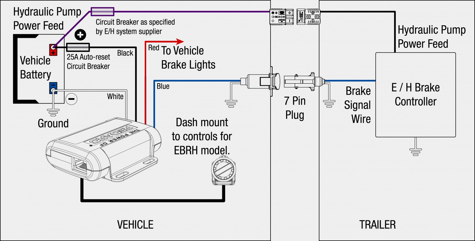 Prodigy P2 Wiring Harness Diagram To Chevy - Nordictrack Motor Wiring  Harness - ezgobattery.periihh.jeanjaures37.frWiring Diagram Resource