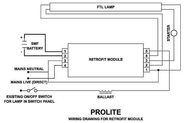 Lithonia Emergency Light Wiring Diagram from static-assets.imageservice.cloud