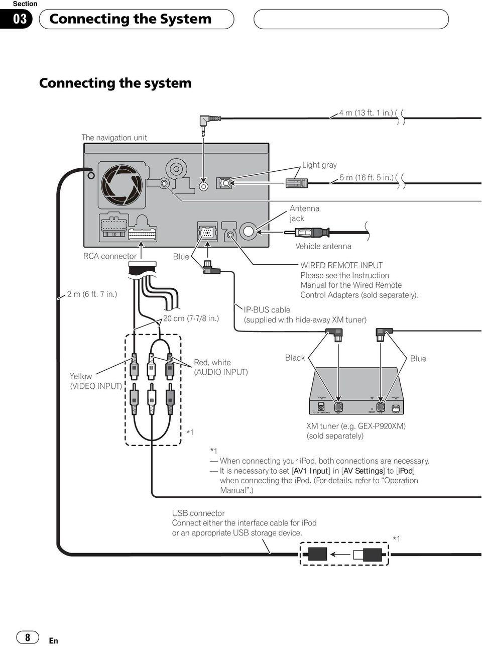 AF_9053] Pioneer Avic D3 Wiring On Pioneer Avic X910Bt Wiring Diagram  Schematic WiringSulf Umng Wigeg Mohammedshrine Librar Wiring 101