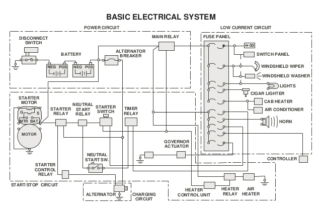 Awesome 322 Electrical System Caterpillar 1 Wiring Cloud Cranvenetmohammedshrineorg