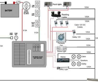 Astonishing 13 Practical Camper Trailer Brake Wiring Diagram Pictures Type On Wiring Cloud Uslyletkolfr09Org