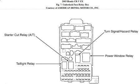 Magnificent 2004 Honda Cr V Ex Engine Diagram Wiring Diagram Wiring Cloud Onicaalyptbenolwigegmohammedshrineorg