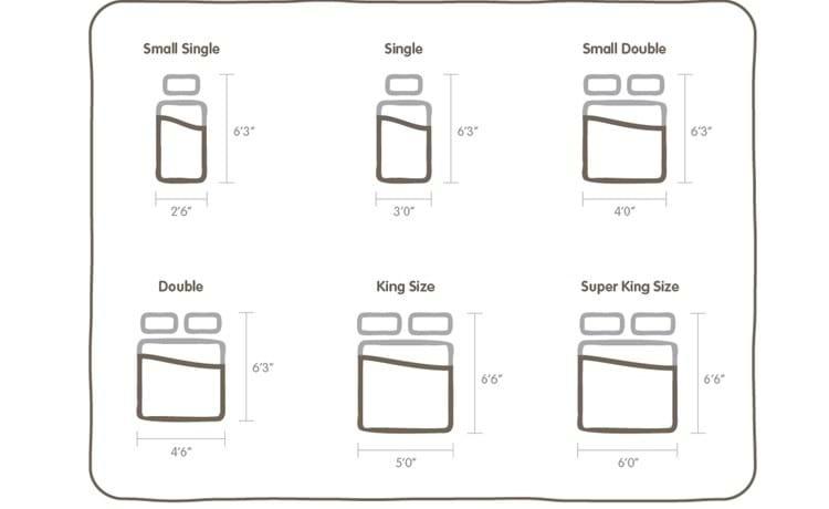 Rr 4169 Bed Sizes Diagram
