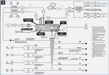 Enjoyable Sony Cdx Gt66Upw Wiring Diagram Stereo Brandforesight Co Wiring Cloud Genionhyedimohammedshrineorg