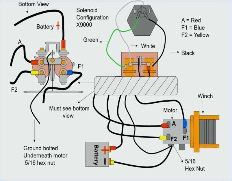 Wiring Diagram Starter Solenoid from static-assets.imageservice.cloud