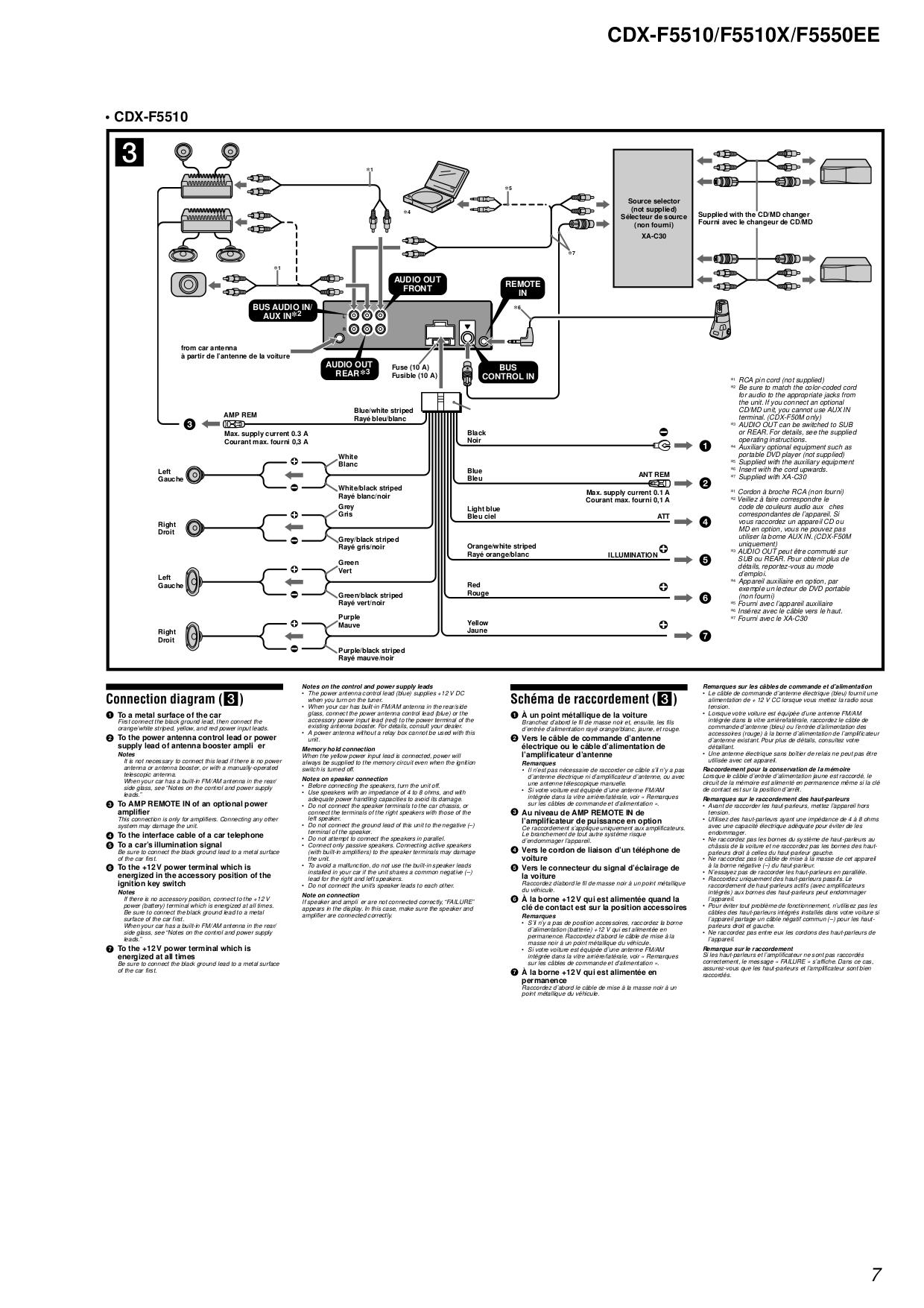BM_9503] Wiring Diagram Sony Explode Car Stereo Aux Wiring DiagramUrga Tobiq Mohammedshrine Librar Wiring 101