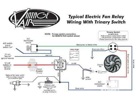 Swell Sbc Electric Fan Wiring Diagram Epub Pdf Wiring Cloud Loplapiotaidewilluminateatxorg