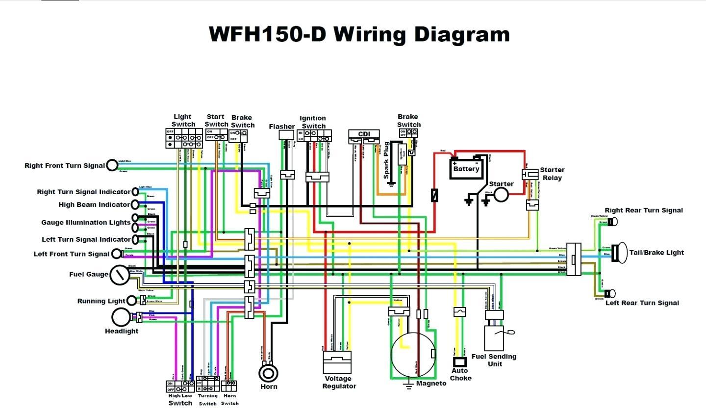 [DHAV_9290]  LA_0638] Vip Wiring Diagram Schematic Wiring | Vip Wiring Diagram |  | Spoat Jebrp Proe Hendil Mohammedshrine Librar Wiring 101