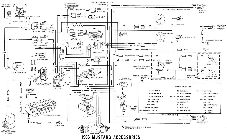 Outstanding 2015 Mustang Wiring Diagram Wiring Diagram Data Wiring Cloud Onicaalyptbenolwigegmohammedshrineorg