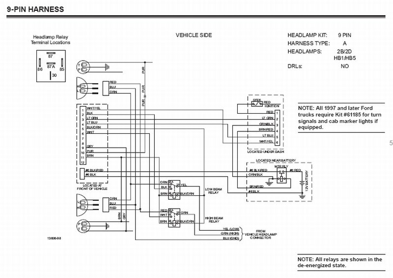 Terrific Can 9Pin Harness Be Connected To 12Pin Plowsite Wiring Cloud Rdonaheevemohammedshrineorg