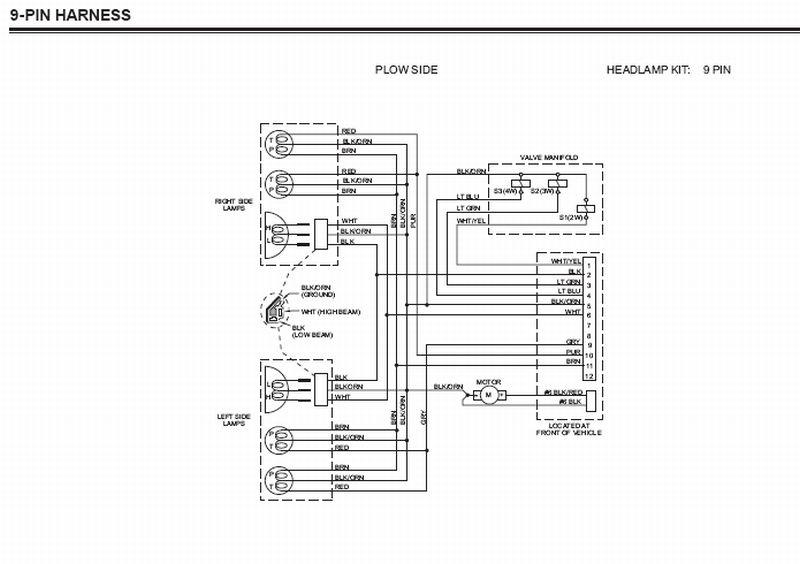 Surprising Western Unimount Wiring Harness Diagram Basic Electronics Wiring Wiring Cloud Biosomenaidewilluminateatxorg