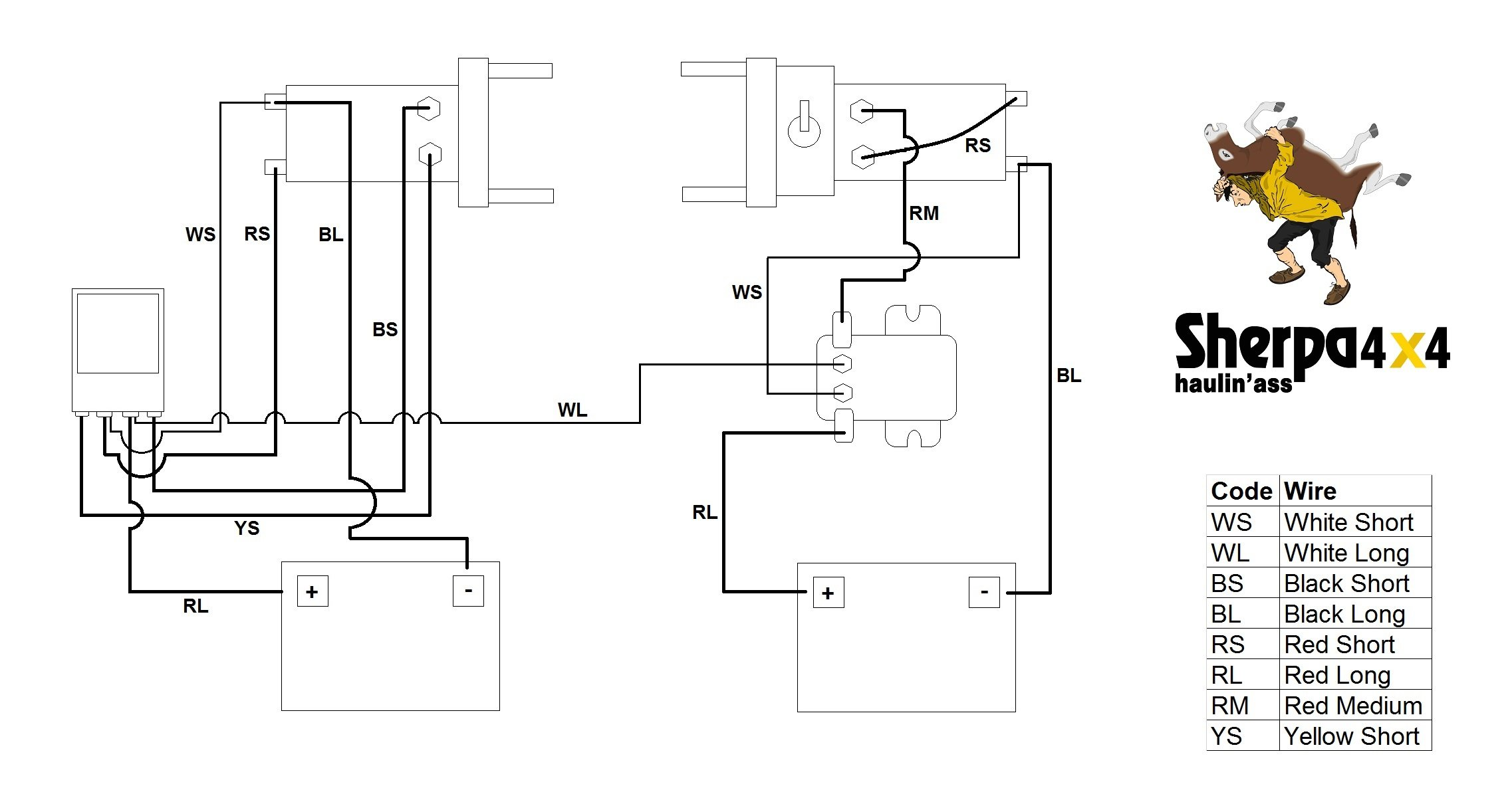 Groovy Mictuning Winch 7 Pin Wiring Diagram Warn Winch A Wiring Diagram Wiring Cloud Timewinrebemohammedshrineorg