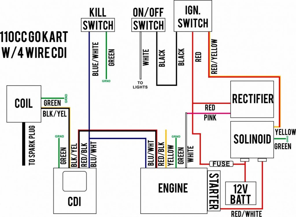 36 Volt Trolling Motor Wiring Diagram from static-assets.imageservice.cloud