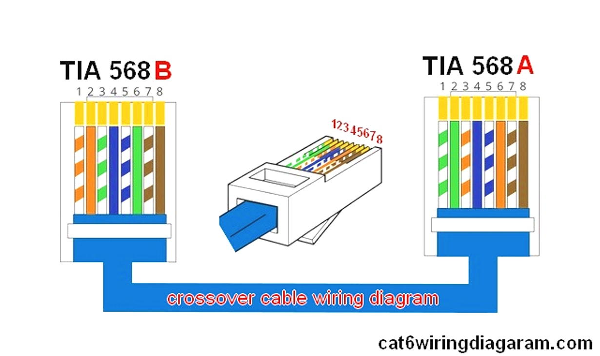 Outstanding Rj45 Color Wiring Basic Electronics Wiring Diagram Wiring Cloud Hemtshollocom