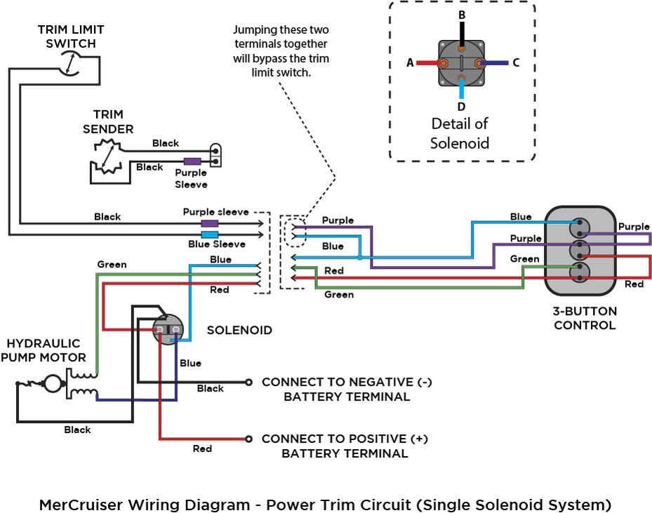 1983 mercury outboard wiring diagram kd 7625  wiring diagram also mercruiser alpha one trim pump wiring  mercruiser alpha one trim pump wiring
