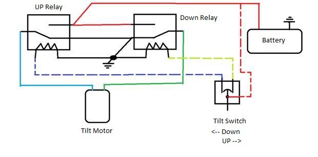 Mercury Power Trim Wiring Diagrams