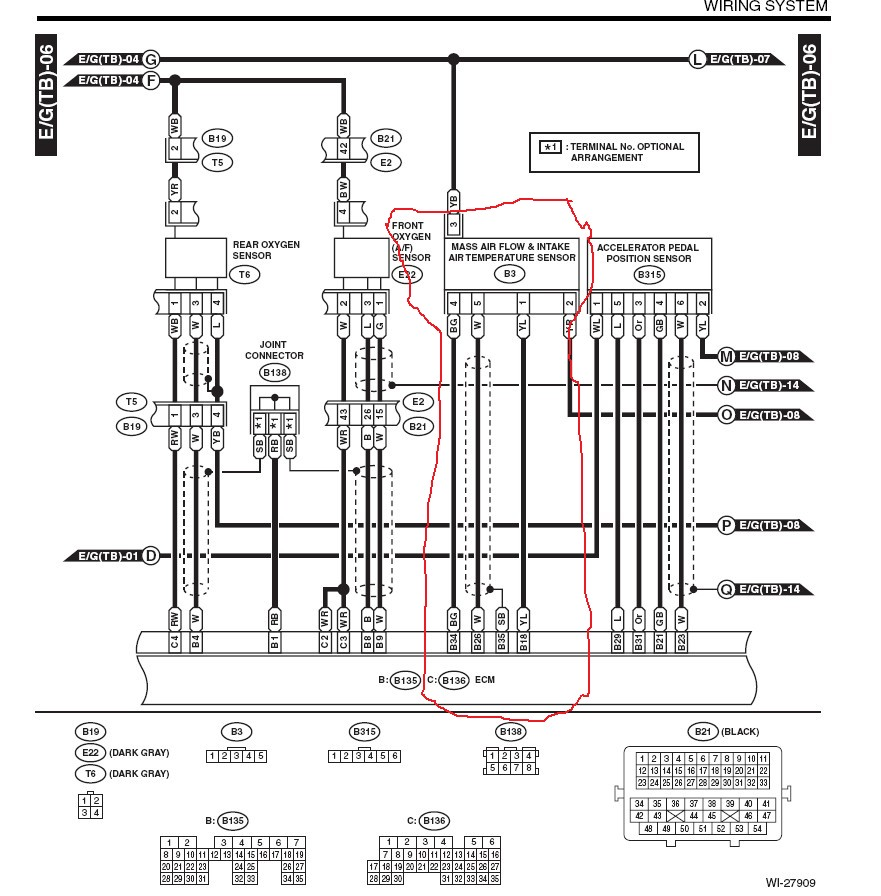 04 Subaru Wrx Wiring Diagram - Wiring Diagram Server progress-collect -  progress-collect.ristoranteitredenari.it | Wrx Ignition Wiring Diagram |  | Ristorante I Tre Denari Manerbio